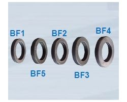 Simpesfaip Hpa Bvff Bushings For Accurate Wheel Centering